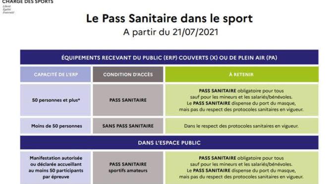 Le Pass-Sanitaire dans le Sport